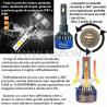 H7 KIT LED MATRIX MOTO 6000 LUMEN CANBUS PRO FUZION